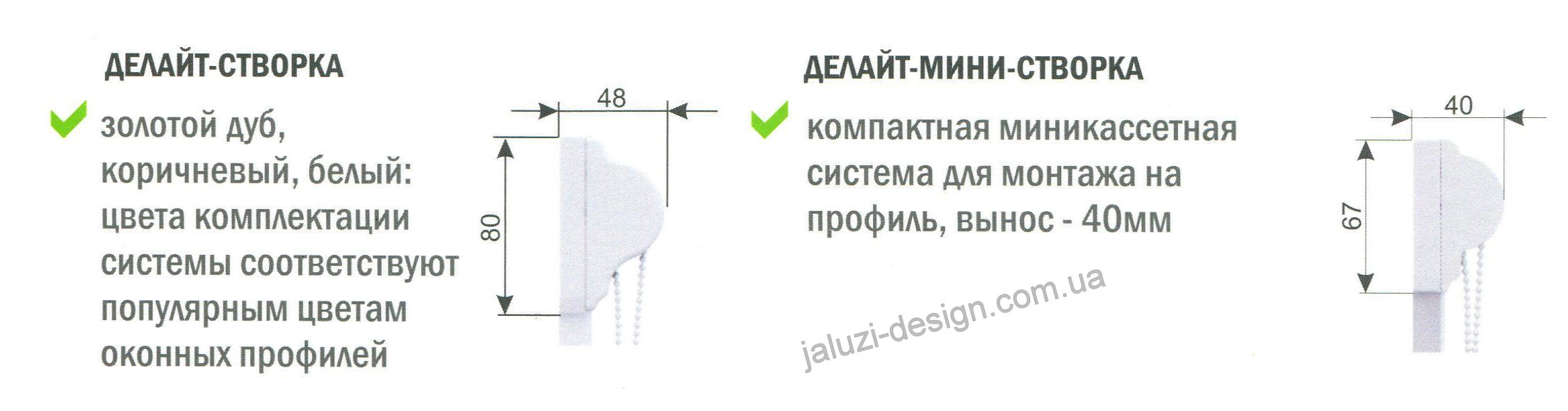 Вынос системы Делайт-Створка-Мини для рулонных штор